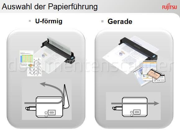 Fujitsu ScanSnap iX100 Papier