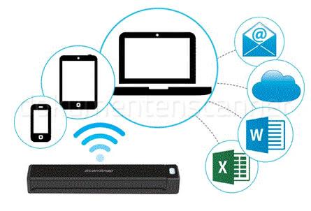 Fujitsu ScanSnap iX100 WiFi