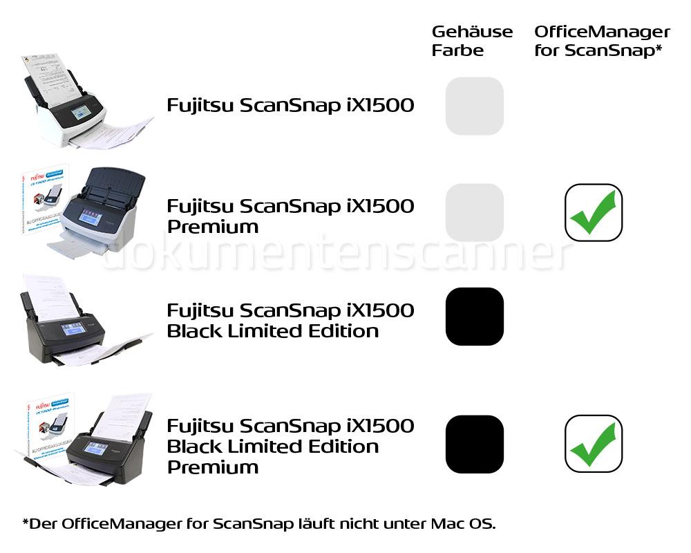 Fujitsu ScanSnap iX1500 Modell Übersicht