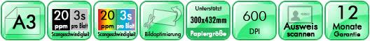 Fujitsu ScanSnap SV600 Technische Details